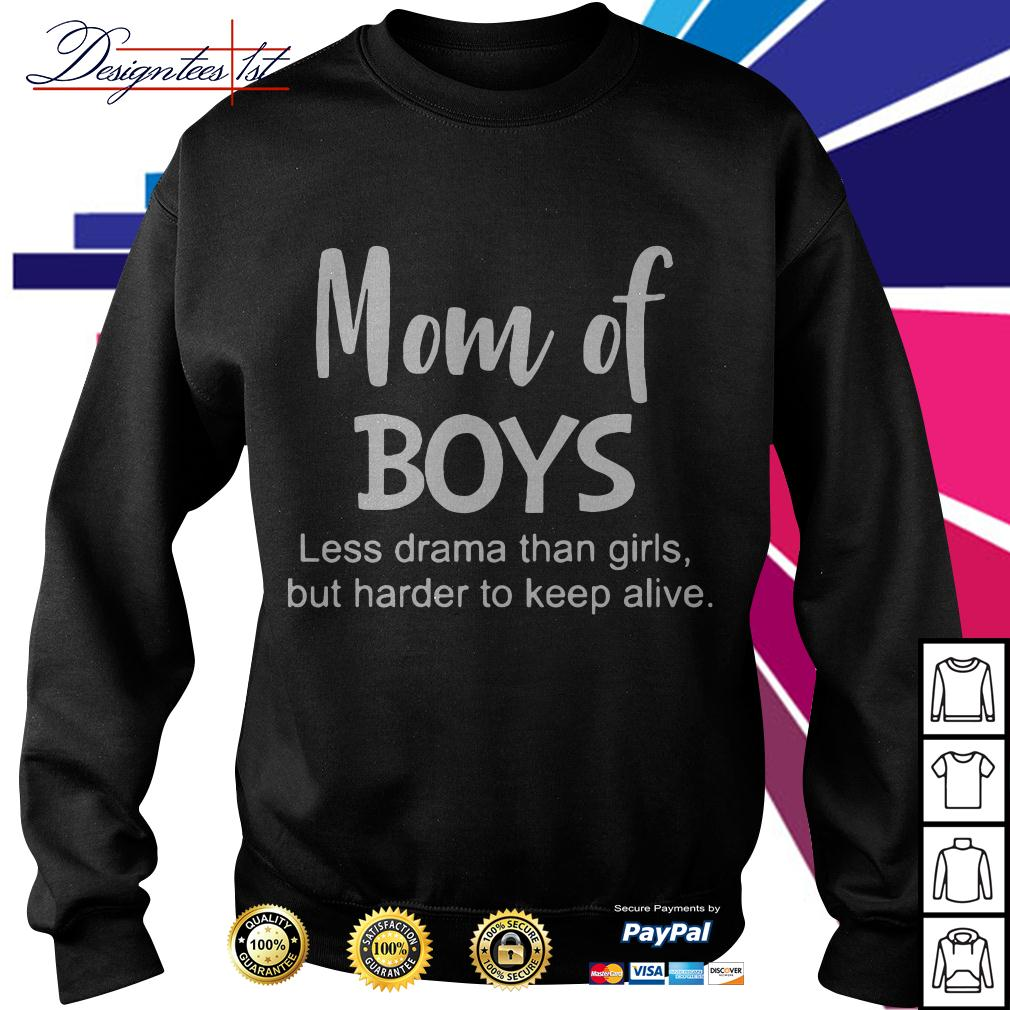Mom of boys less drama than girls but harder to keep alive Sweater